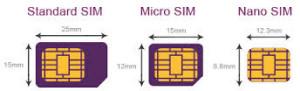 SIMカードのサイズ。端末によって対応サイズが異なります。